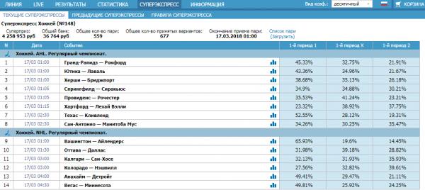 Тотализатор букмекерская контора онлайн в украине